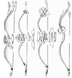 Основные типы кыргызских луков